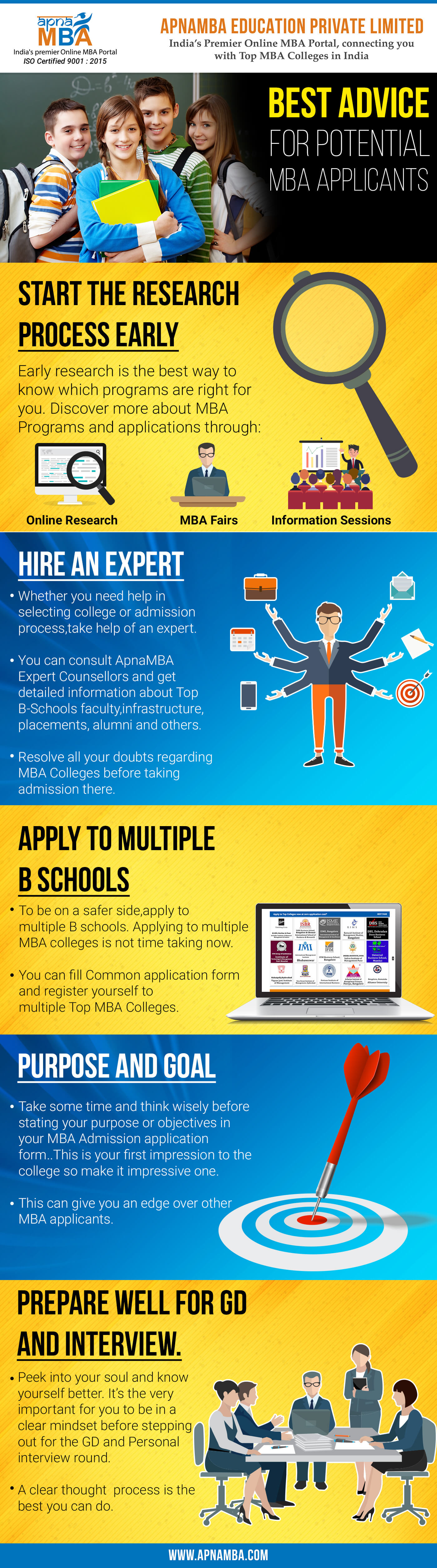 MBA Applicants | Potential MBA Applicants