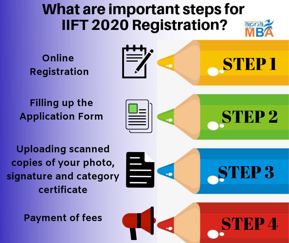 What are important steps for IIFT 2020 registration?