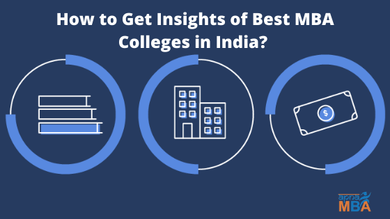 insights of MBA Colleges